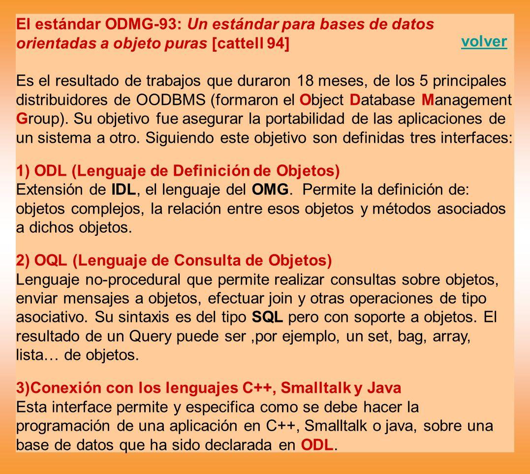 El estándar ODMG-93: Un estándar para bases de datos orientadas a objeto puras [cattell 94]